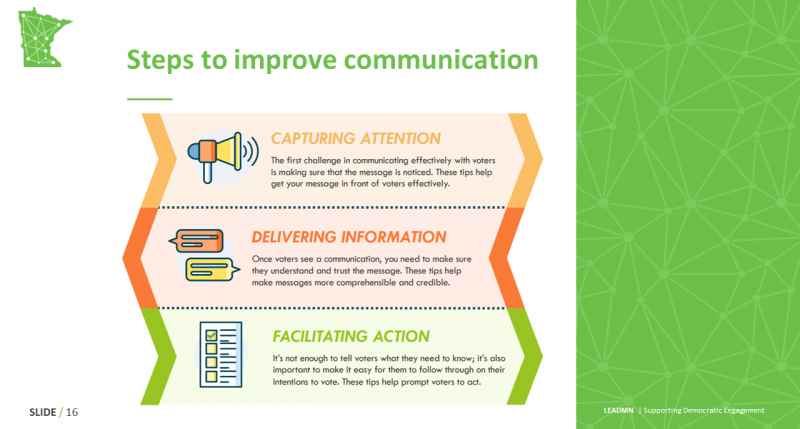 Steps to improve communication