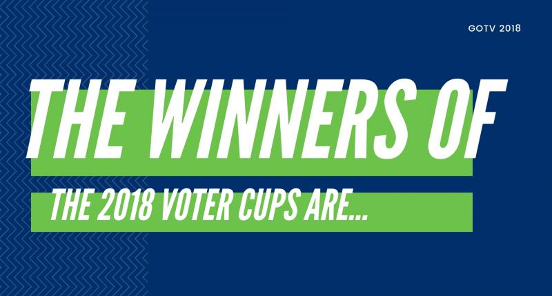 The winners of the 2018 voter cups are...